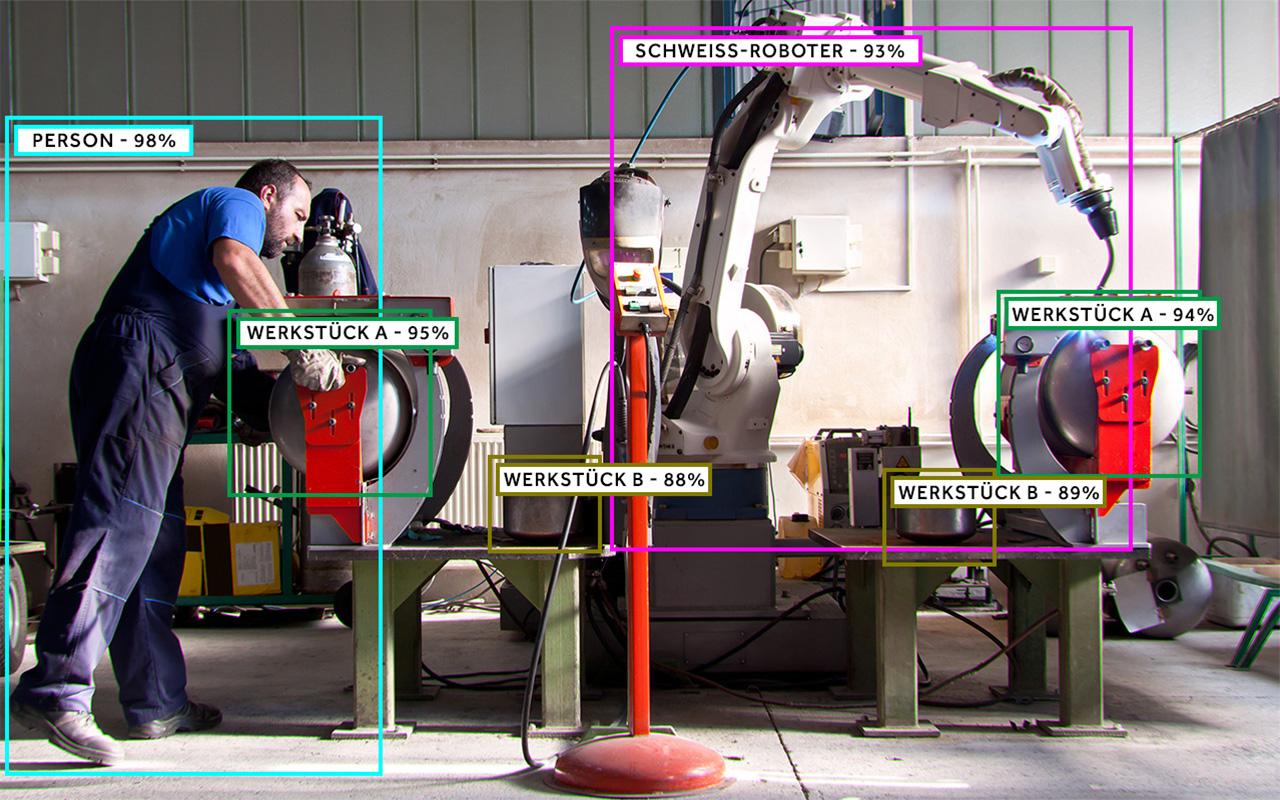 Exemplarisches Anwendungsvideo zur mobilen Asset Detection und semantischen Segmentierung im Produktionsumfeld:  YouTube-Link
