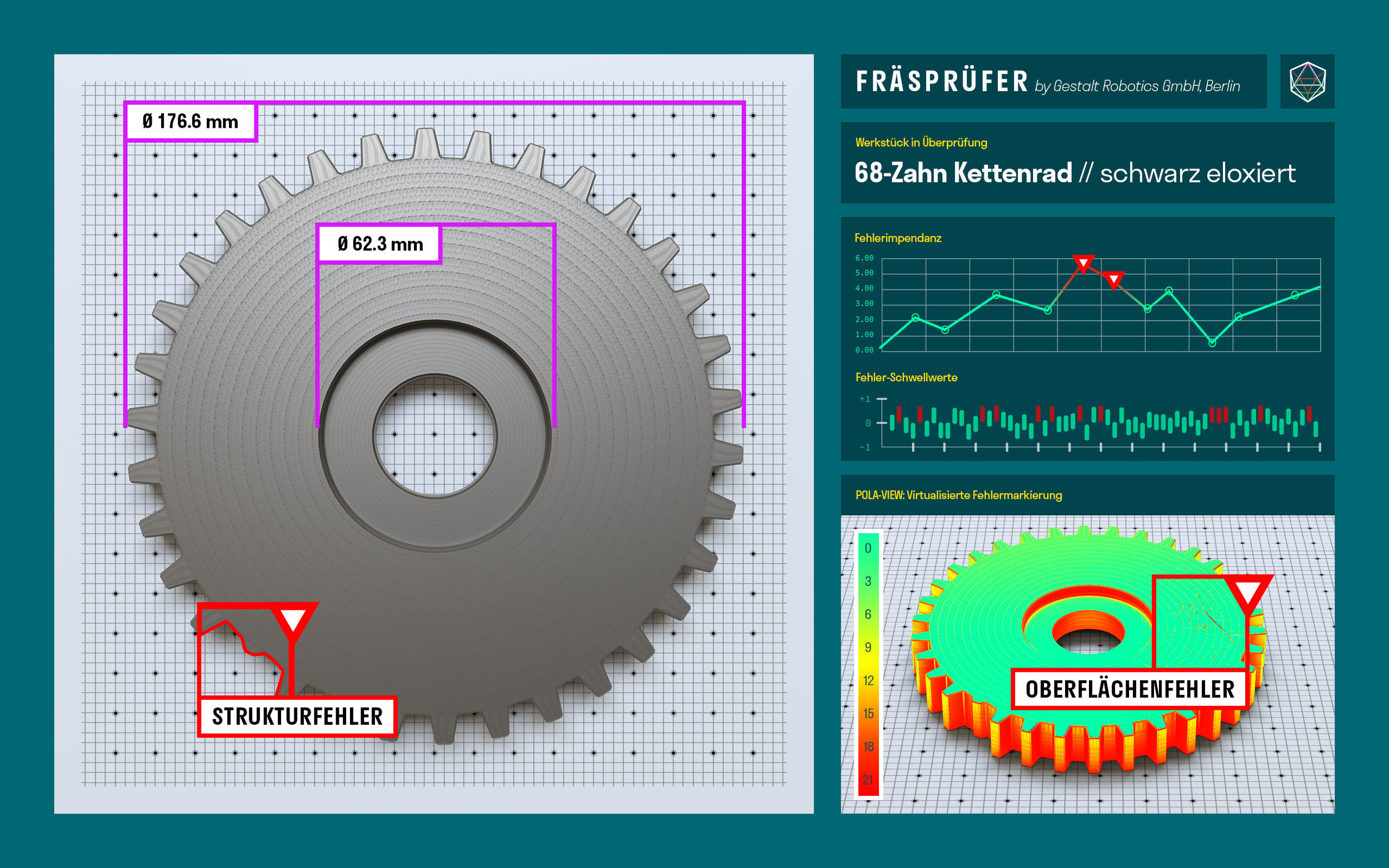Quality inspection dashboard: g eometry measurement, damage detection and surface inspection via polarization camera