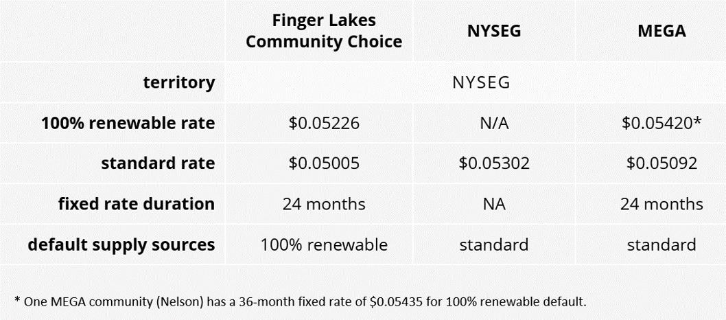 flcc rate comparison.png
