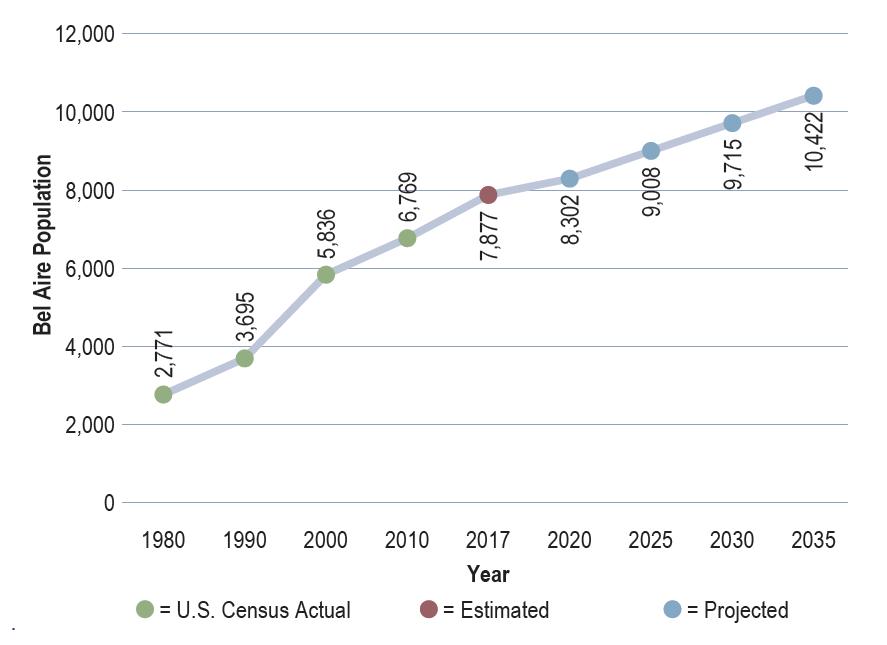 Population Estimates.PNG