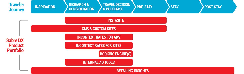 dx customer journey.png