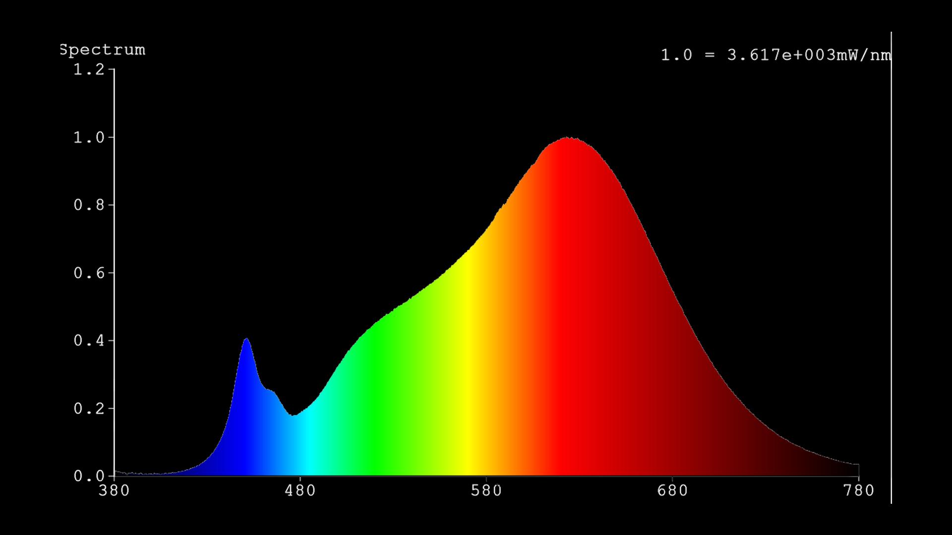 spectrumgraph.jpg