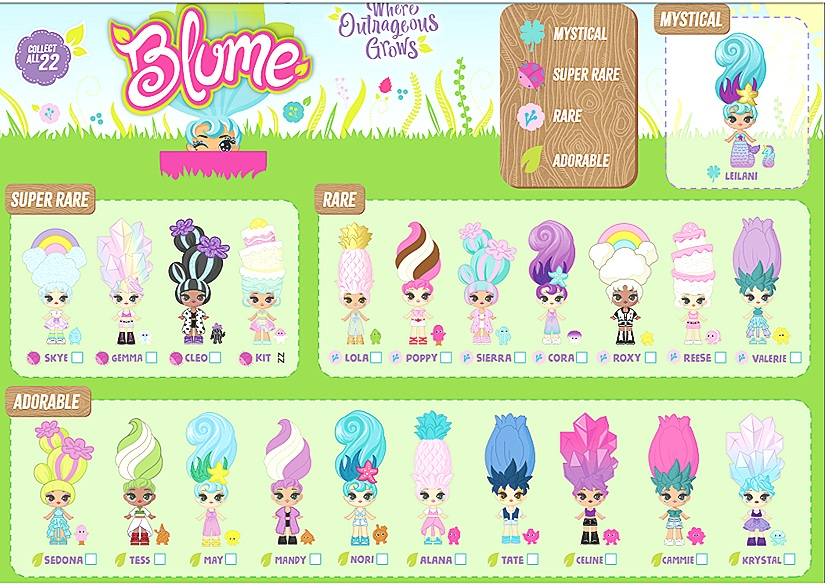 Blume Doll Types, Blume Doll Options, Blume Doll's