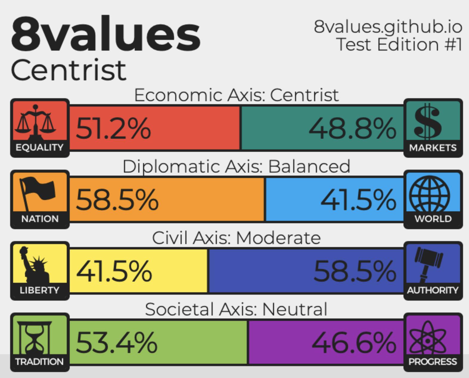Leon's 8-values (2019)