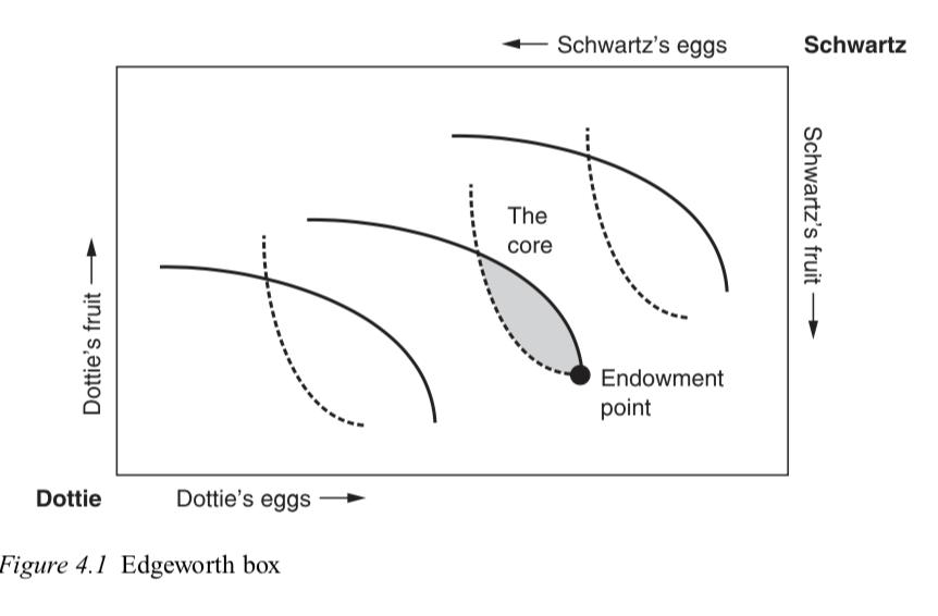 Source: Bellinger, 2007