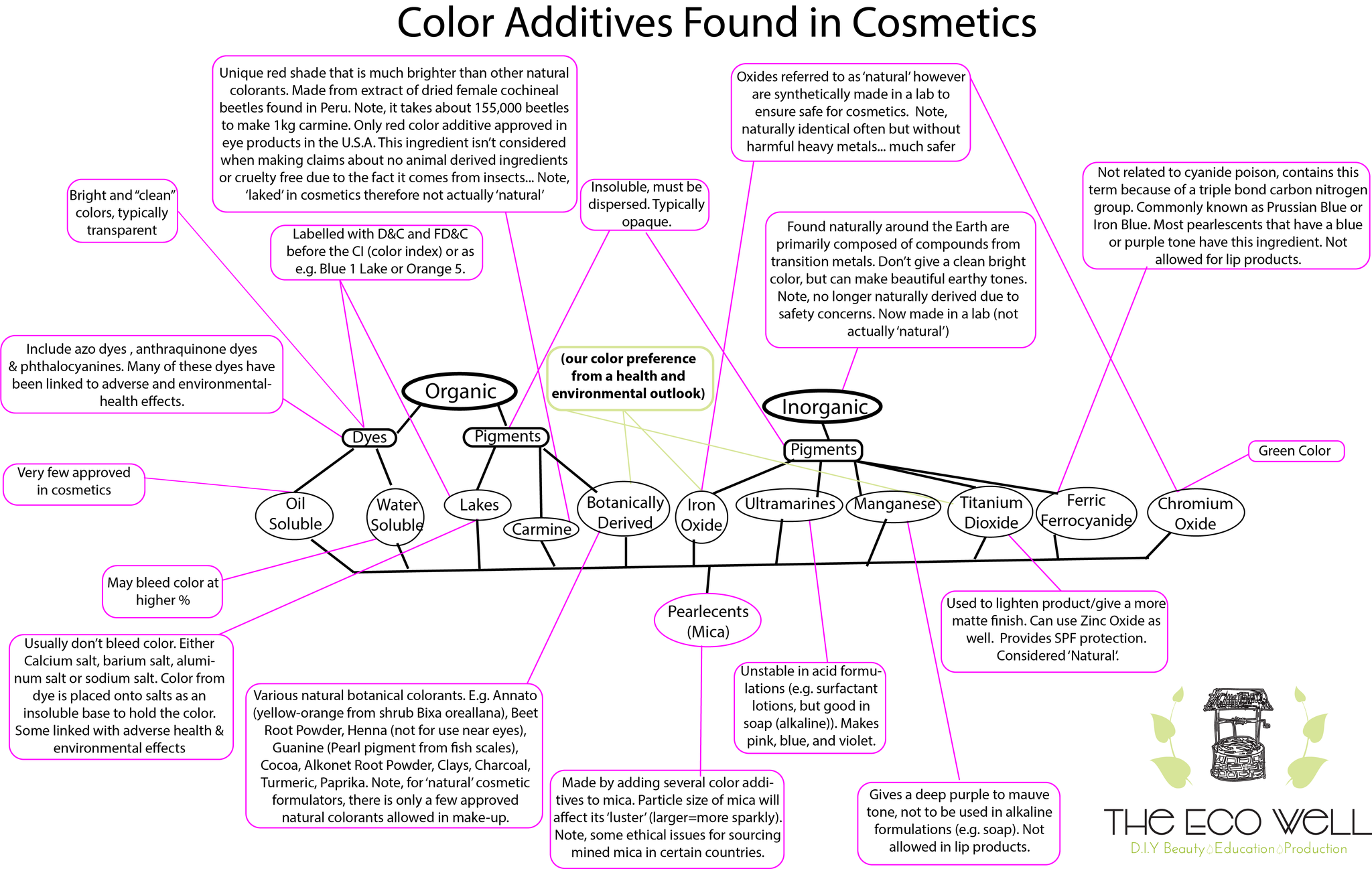 color_additives_chart_2048x2048.png
