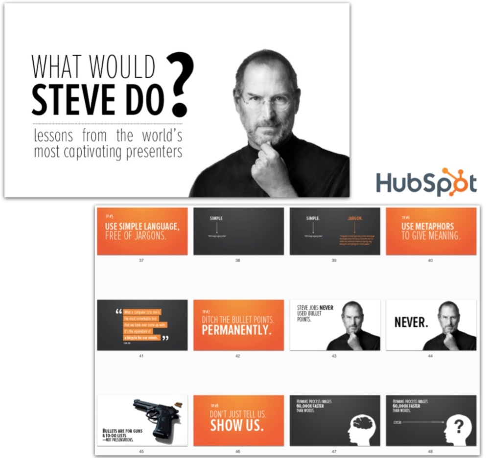 THOUGHT-LEADERSHIP | HUBSPOT