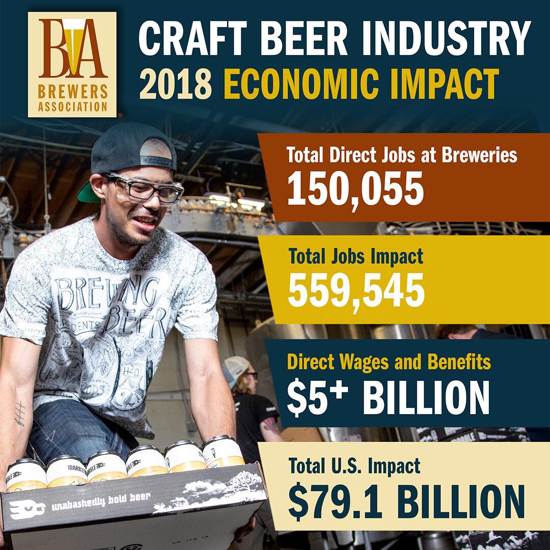 economic_impact_PR_square.jpg