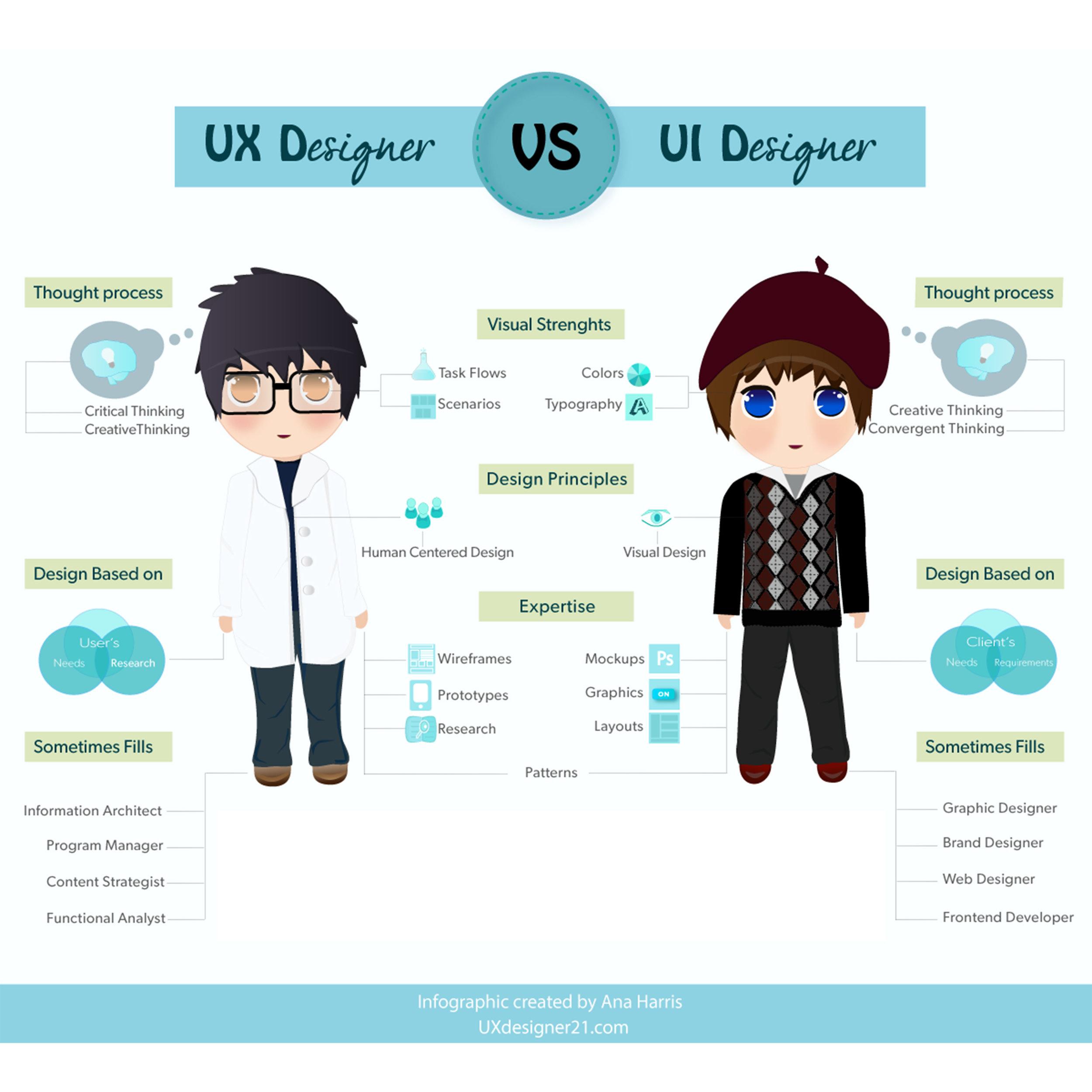 UX UI Design.jpg