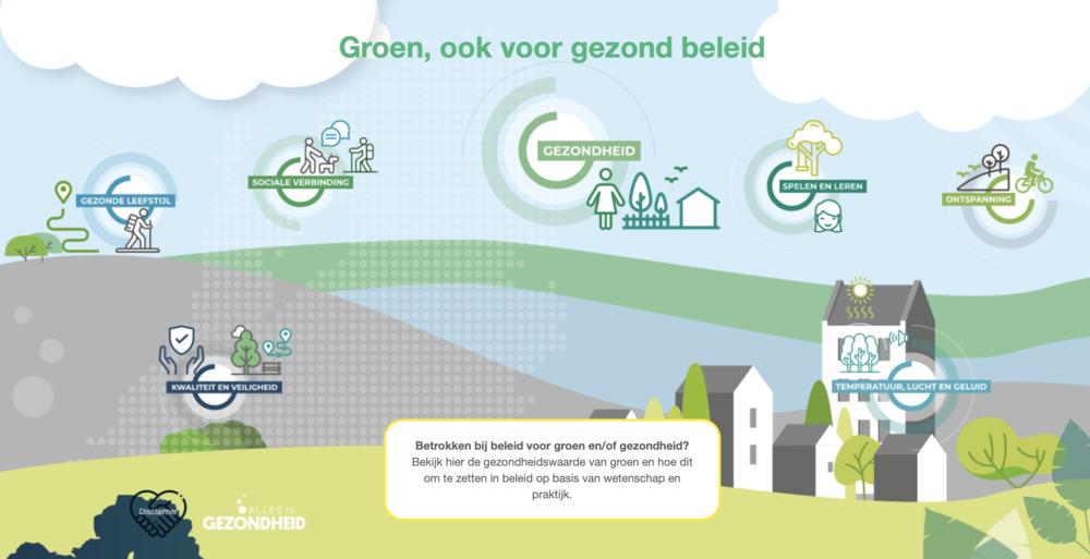 Groen, ook voor gezond beleid, gelanceerd in 2020. https://www.groenvoorgezondbeleid.nl