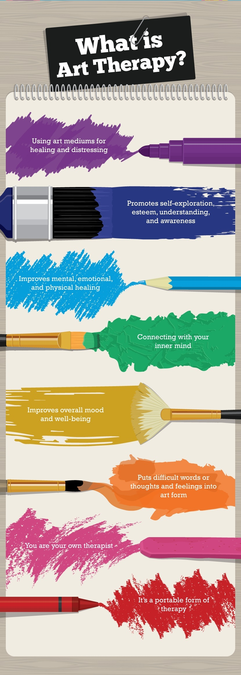 Art Therapy Workshops and Art Therapy Counseling