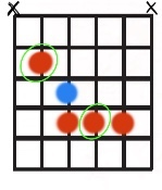 Root 5 Bar Chord with b5