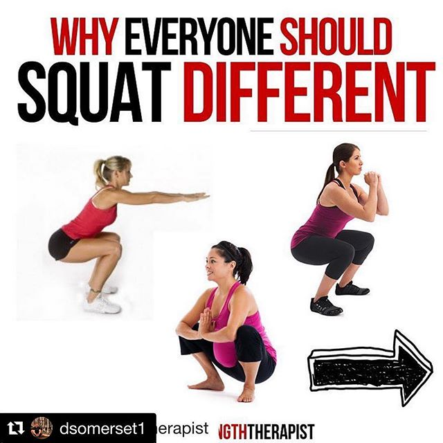 Great post from a great trainer! Worth the read 📚  #Repost @dsomerset1 with @get_repost ・・・ A LITTLE LOUDER FOR THE PEOPLE IN THE BACK!! Yes, it's true, you can have a unique non-textbook squat that's still right for you. Even an asymmetric squat is possible.  #Repost @thestrengththerapist with @get_repost ・・・ 🏋️♀️Why Everyone Should Squat Different⤵️ . ❓Do you think everyone should squat the same? What is a requirement and what is acceptable? . 👉This week I'll be covering a ton of content on squatting. Tomorrow I'll be sharing a product that features my presentations - All Things Squats, Knees, and Hips. In it I discuss a range of topics, such as why every should squat different. Let's talk about it! . 🙌Humans are awesome! We are these diverse, adaptive, and unique people functioning together. Squatting is a movement that we often discuss within our cultures. Some people have touted we should follow strict guidelines within the context of squatting - toes forward, hips torqued, etc. Unfortunately these arbitrary rules don't really coincide with human anatomy. . 🦵To perform a squat, we are looking for motion from our hips, knees, and ankles. What we know though is that not everyone's hips, knees and ankles are the same. We have anatomical variation across people. This ranges from varying kinds of hind foot formations, differing tibial plateaus, to a range of version characteristics of femurs. The result? A ton of different ways people may squat. . 👁Keep your eyes peeled for more on this as the week progresses! #TSTsquat