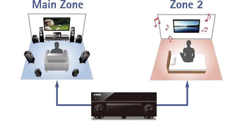 Multi zone playback.JPG