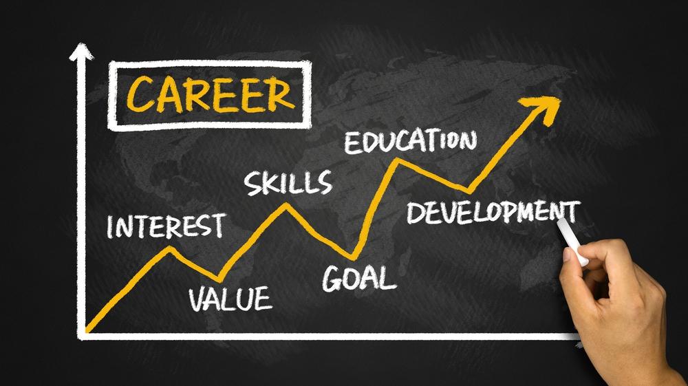 Career Developmentsm.jpg