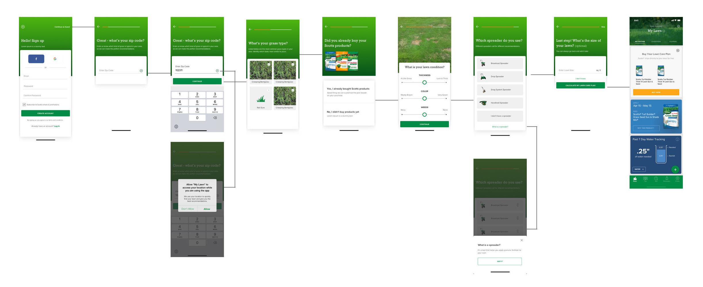userflow1.jpg