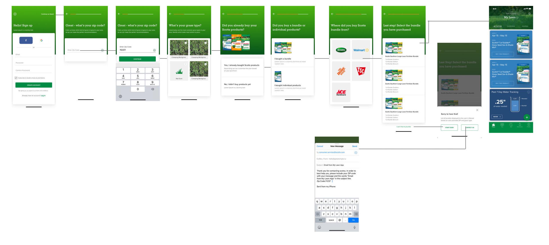 userflow2.jpg