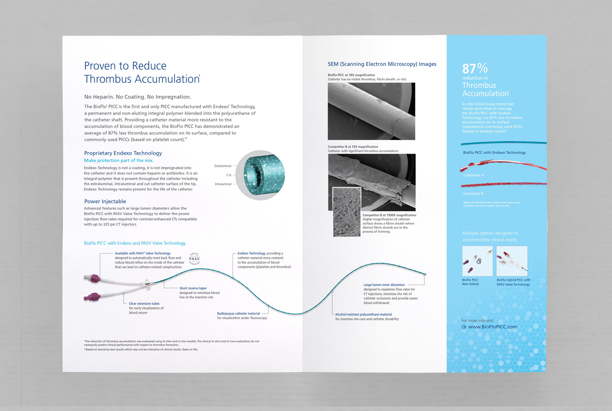 AngioDynamics Marketing Collateral    View the entire case study ➾