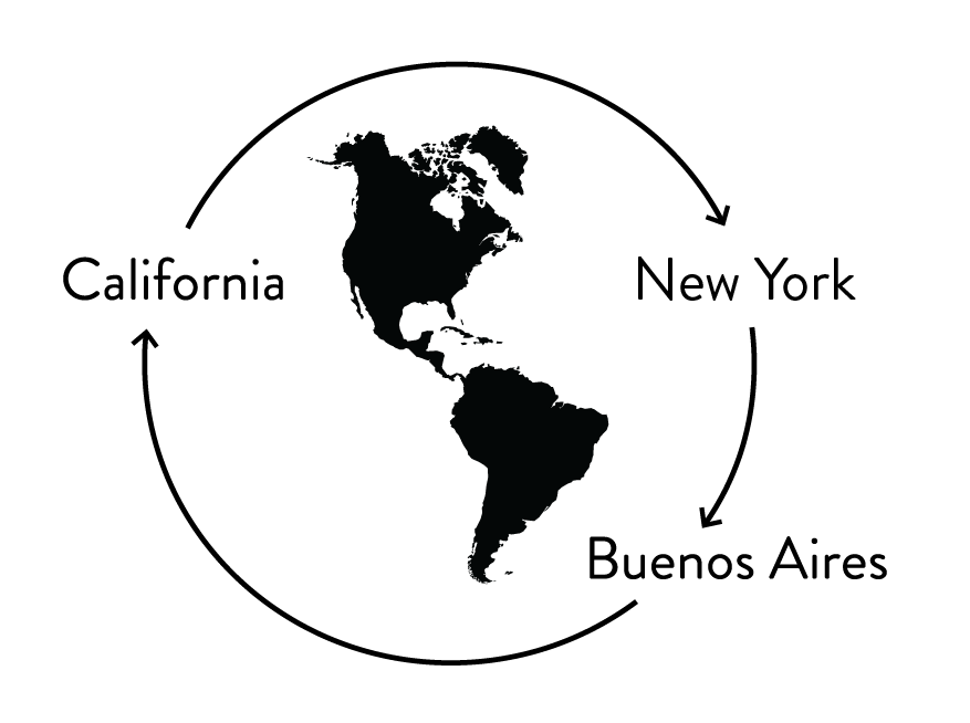 Un camino de diferentes latitudes