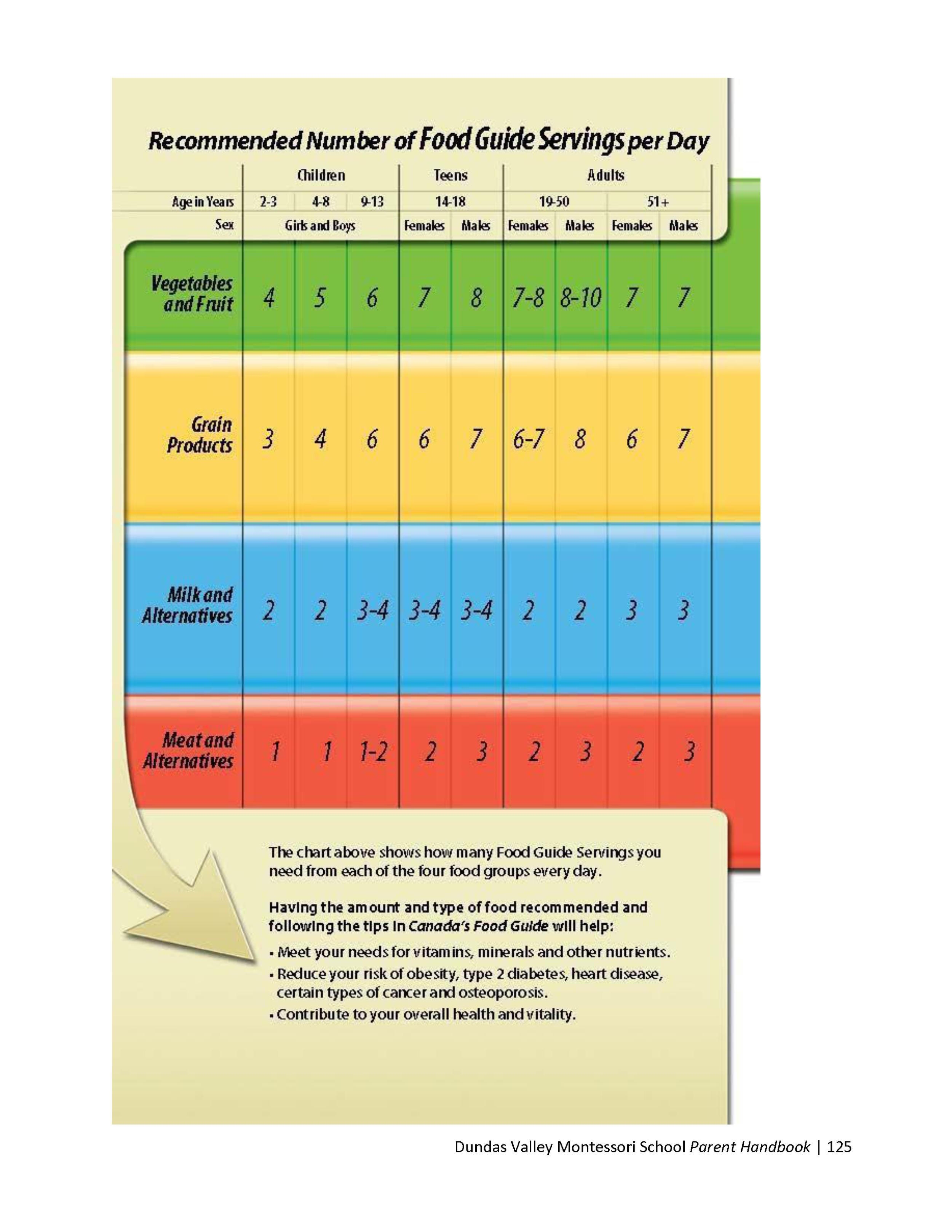 DVMS-Parent-Handbook-19-20_Page_127.png