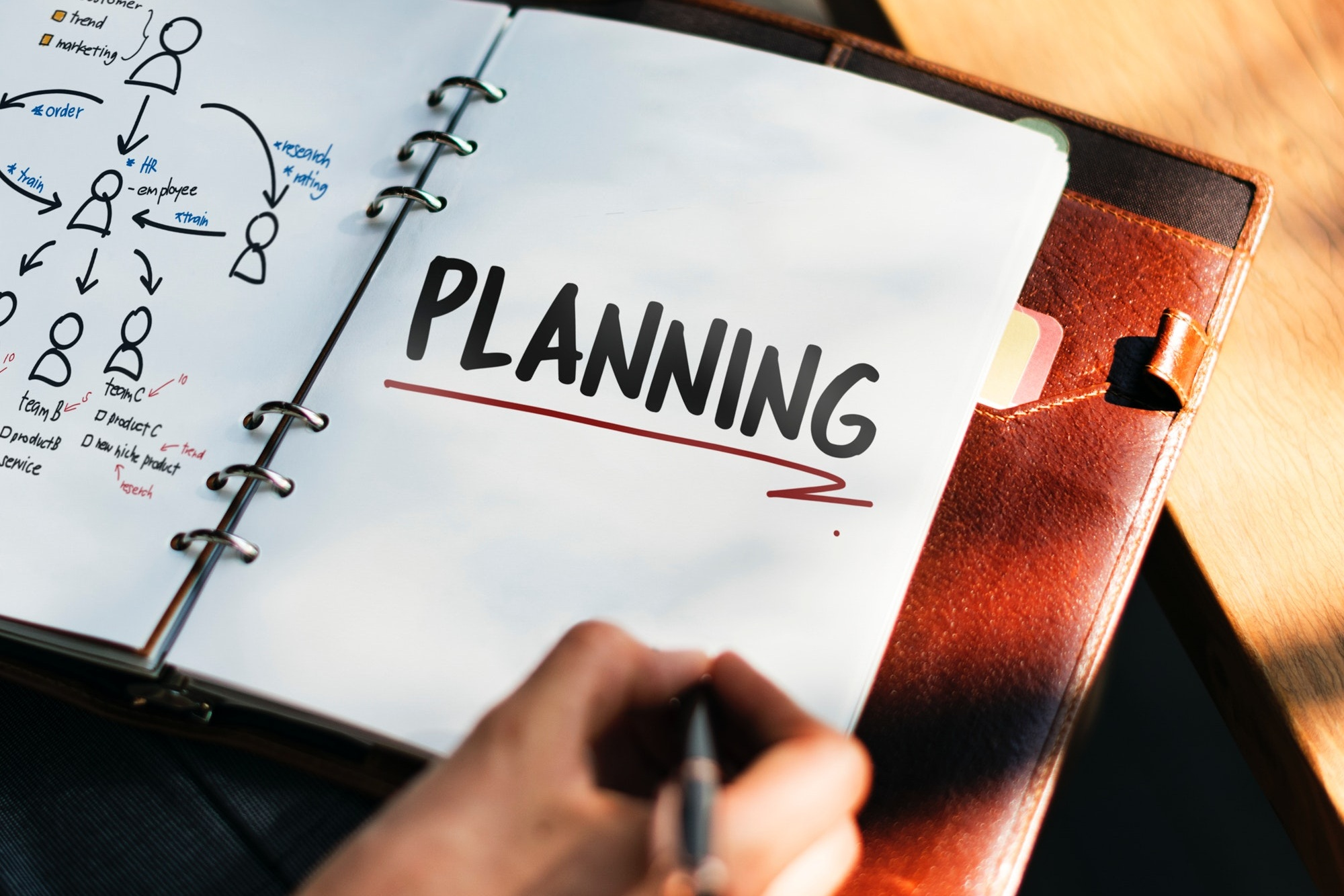Guide to Small Business Planning -