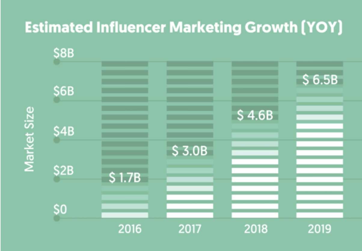 influencer-marketing-for-b2b-8.jpg