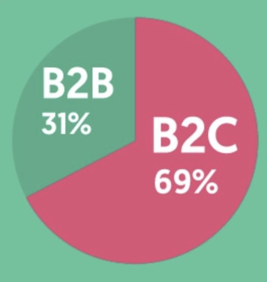 influencer-marketing-for-b2b-9.jpg
