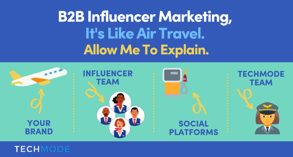 b2b-influencer-marketing-blog-7.png