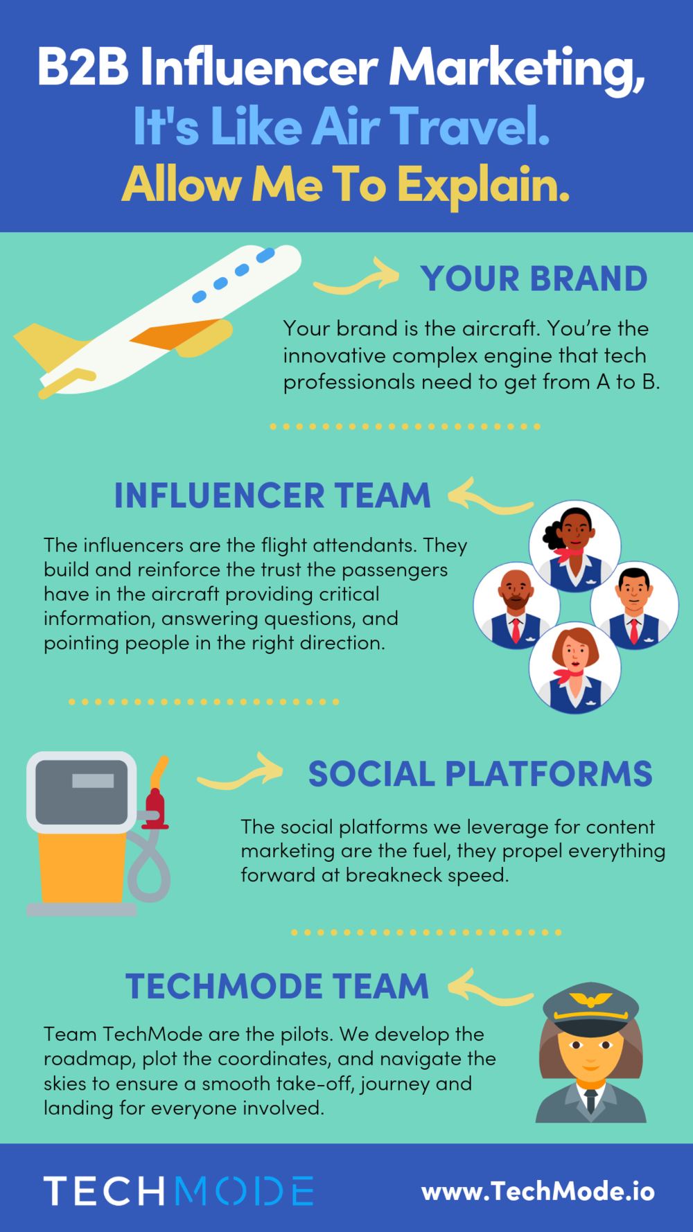 b2b-influencer-blog-8.png