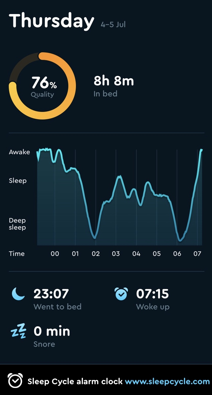 Thursday July 4th Sleep Cycle