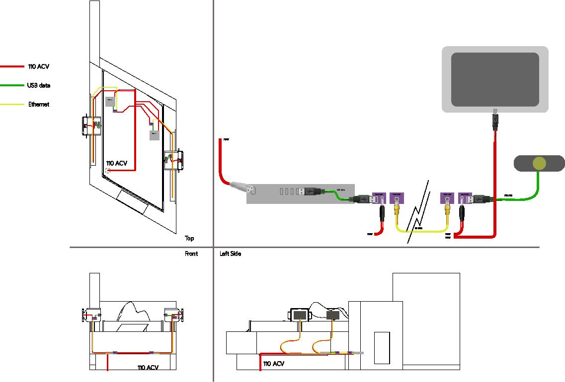 BeeVision_AV-diagram.png
