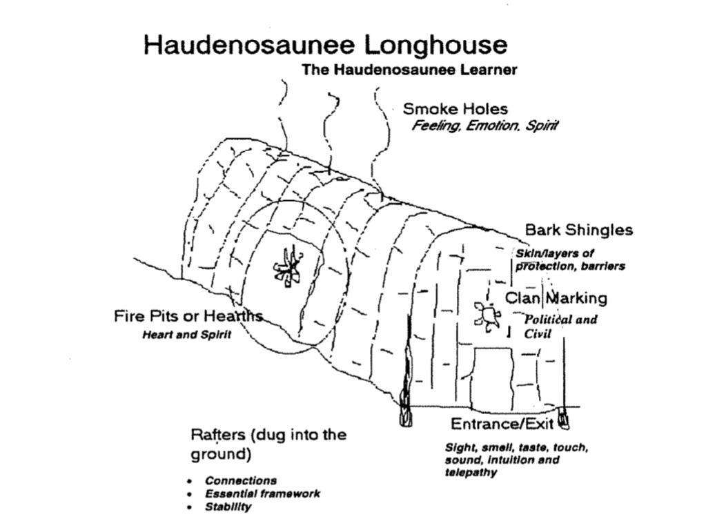 LOnghouse 1.jpg