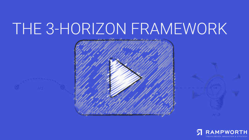 Cover - 3HORIZON - PLAY.png