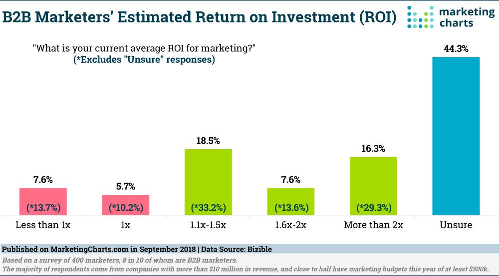 Marketing-ROI.png