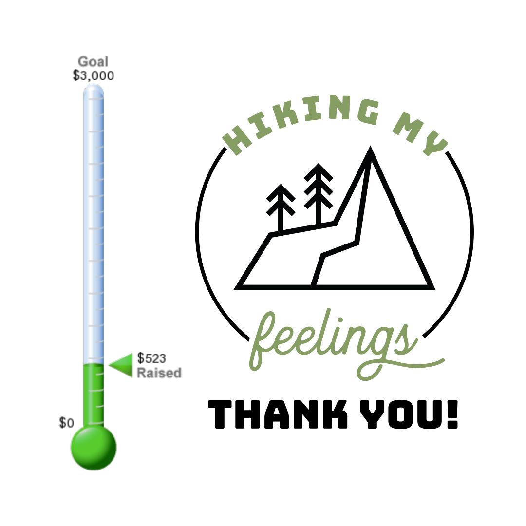 UPDATE 8/15/19 - 9am MT: $523 of $3,000 raised!