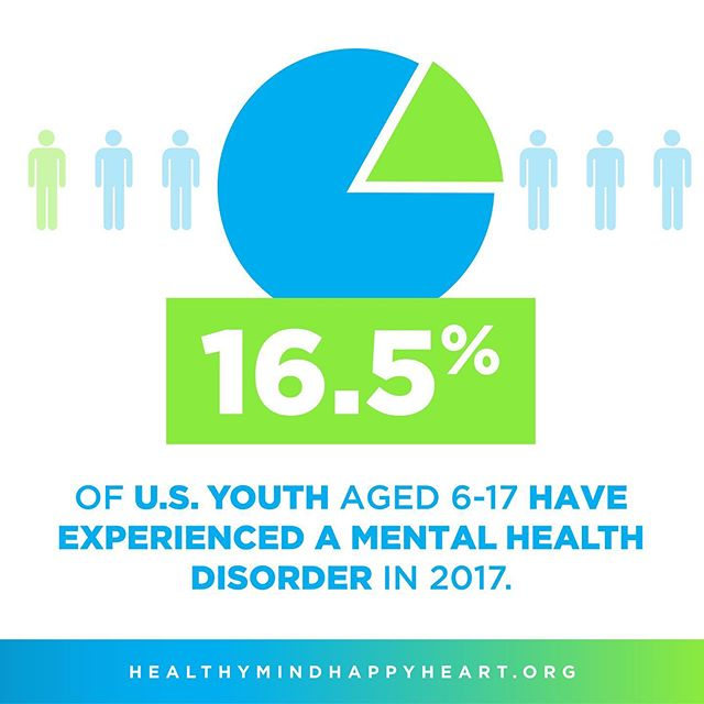 When it comes to age, mental illness doesn't discriminate. 1 in 6 youth in the U.S. experience a mental health disorder each year. That's 7.7 million. . If you're a parent, guardian, caregiver or family of a child, it's important that you learn the warning signs of mental illness and seek help as early as possible. . The folks at @NAMIcommunicate have created FREE resources to help you in your journey: .     nami.org/Learn-More/Know-The-Warning-Signs .     NAMI Basics Program - basics.nami.org . #ChooseToJourney #LetsTravelTogether #MentalHealth #MentalIllness #Youth  #Parenting #Guardianship #Caregiving #Family