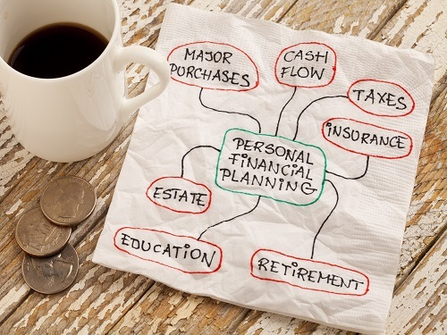 Personal Tax Planning - We will help you properly calculate all aspects of your personal tax from income tax and national insurance to inheritance tax planning for your loved ones