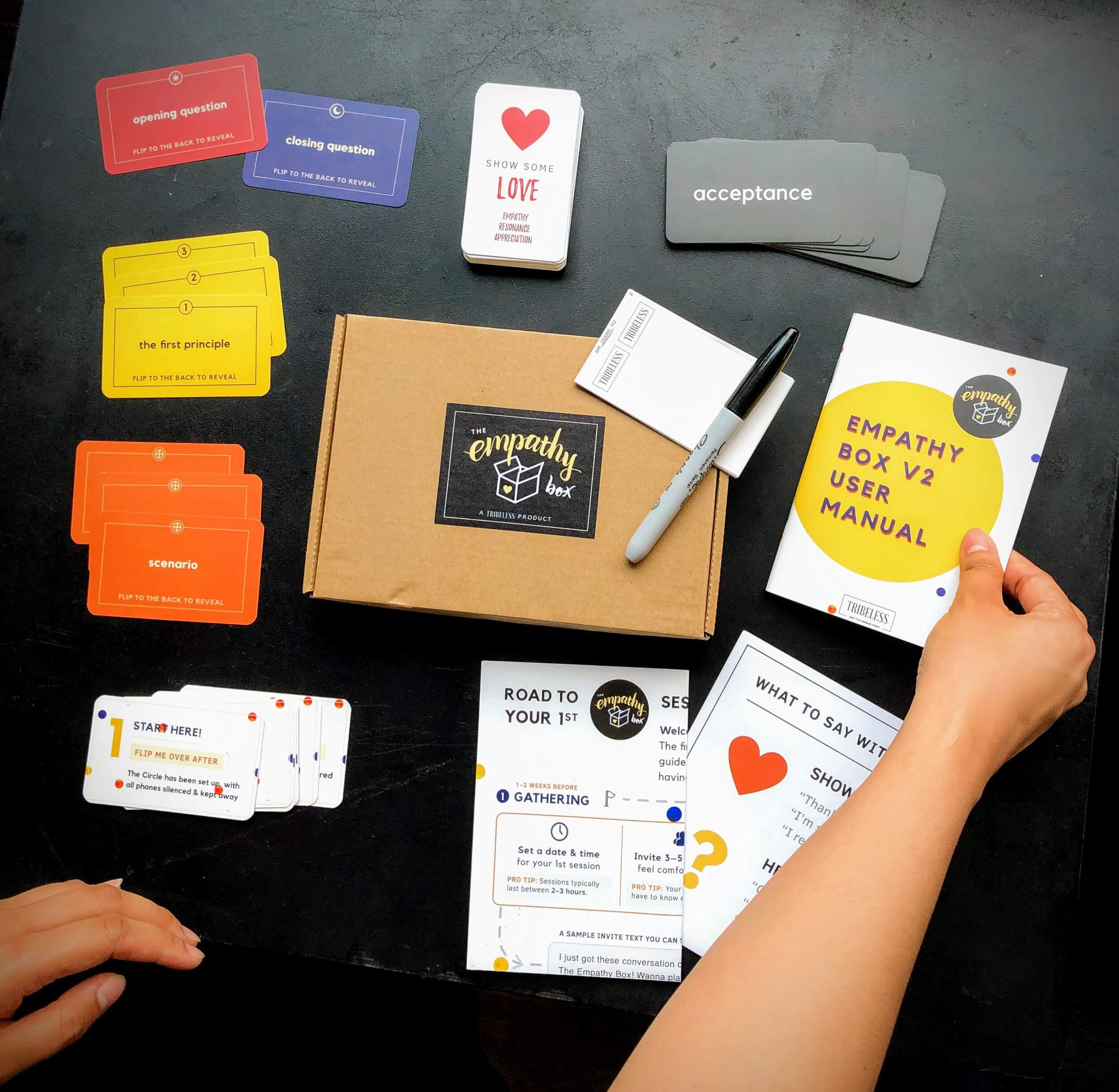 What's in Empathy Box Version 2.0?