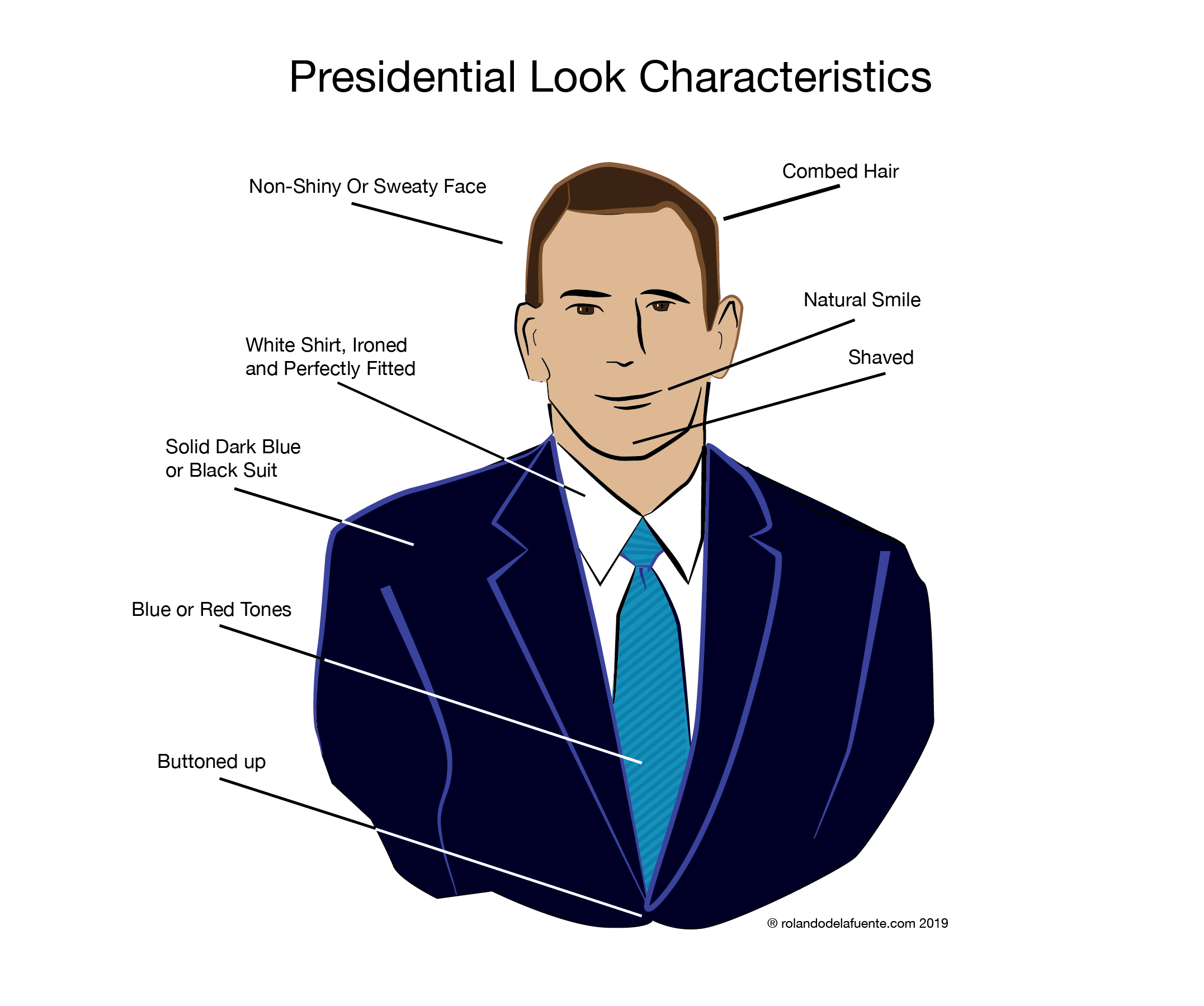Presidential look cheatsheet