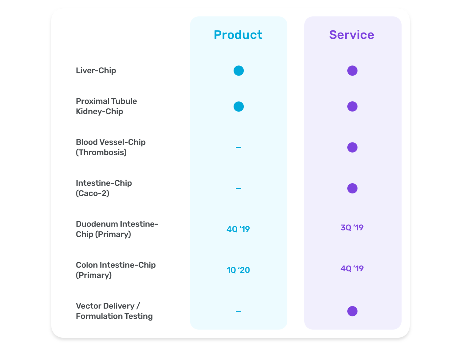 Product and Service Overview v3.png