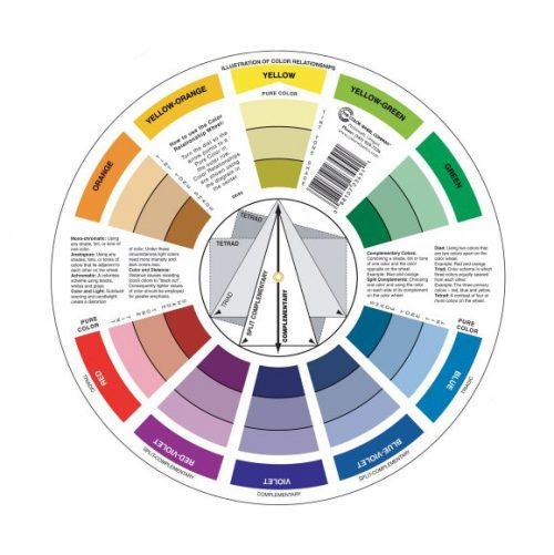 ColorWheel-1-500x501.jpg