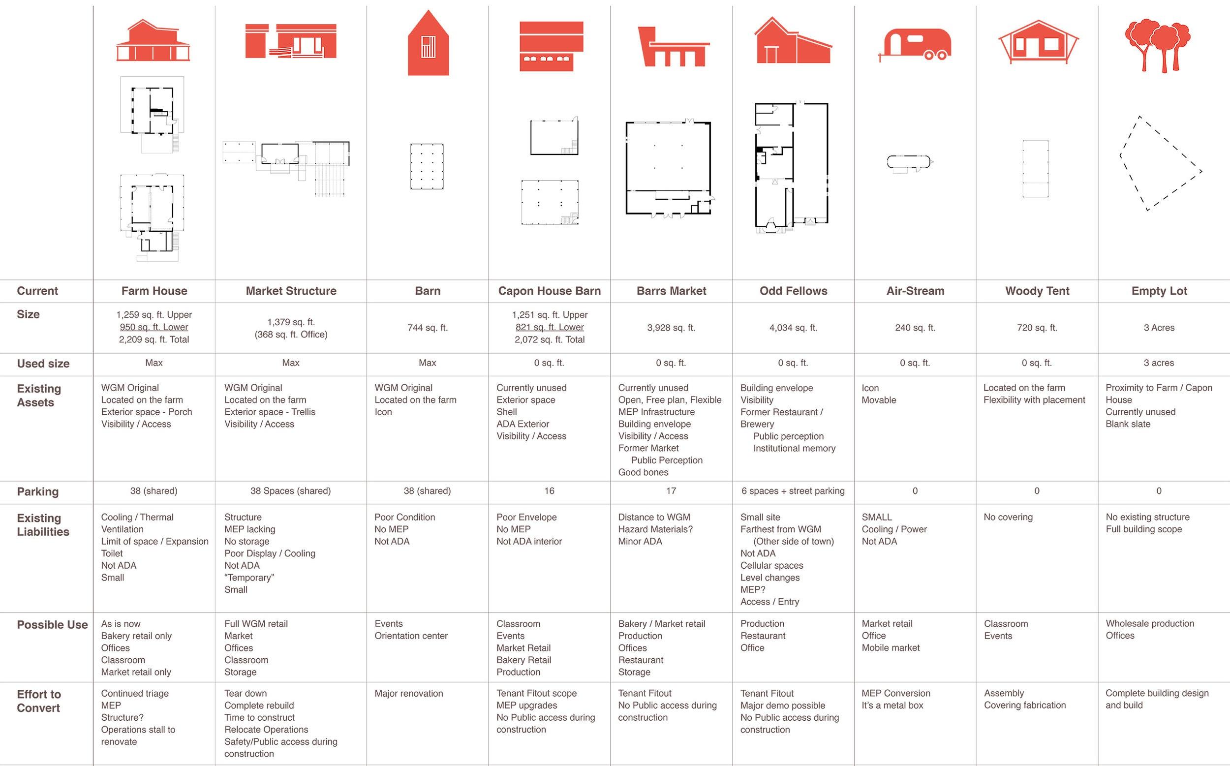 1737_DI_018+master+planning+chart-1.jpg