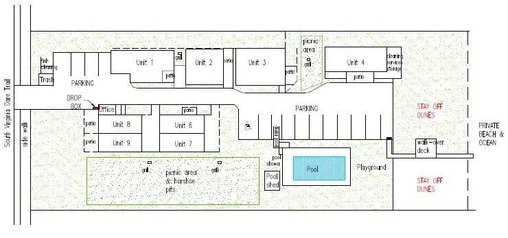 OV Property Layout