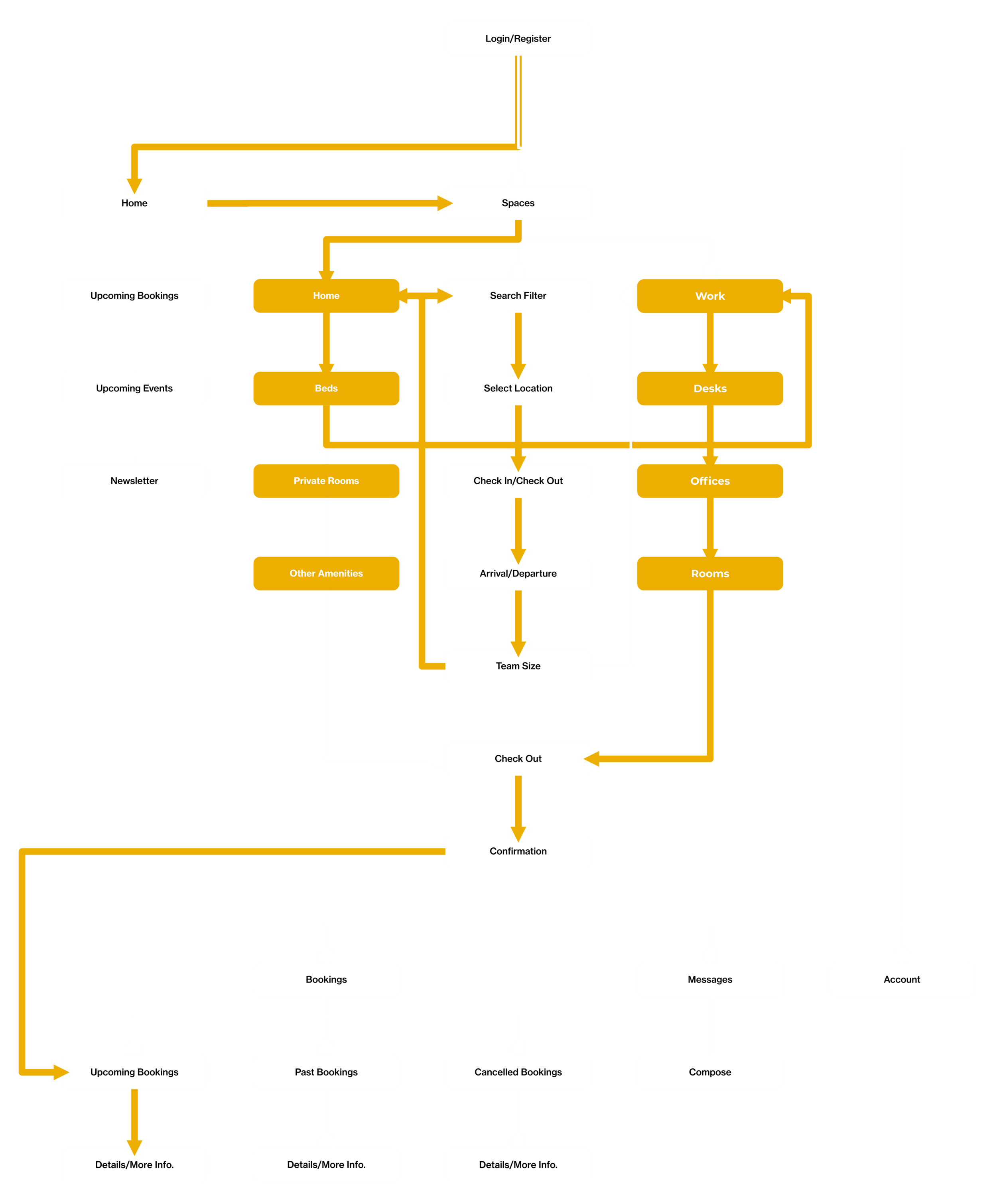 SiteMap05w.png