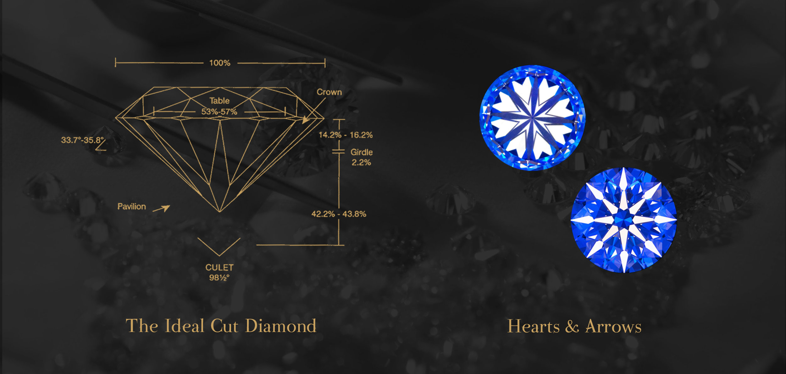 Ideal cut diamonds craftsmanship