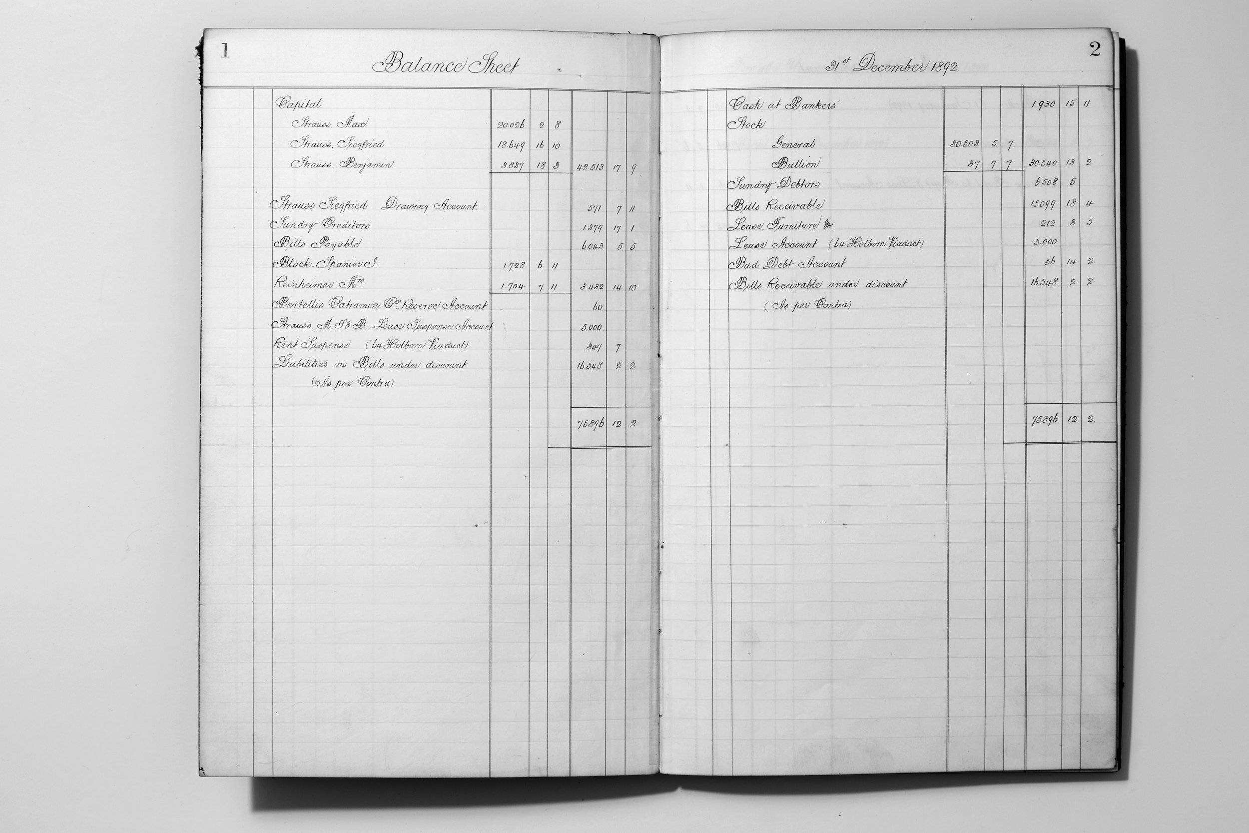 Backes & Strauss Balance Sheet