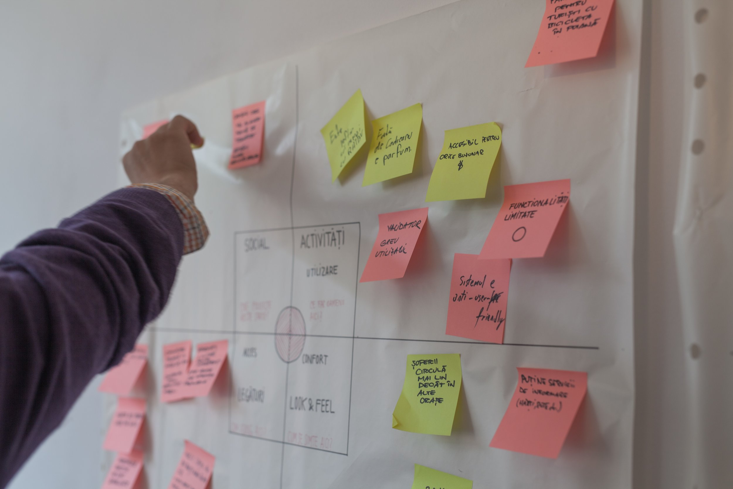 Brasov - Mapping Opportunities