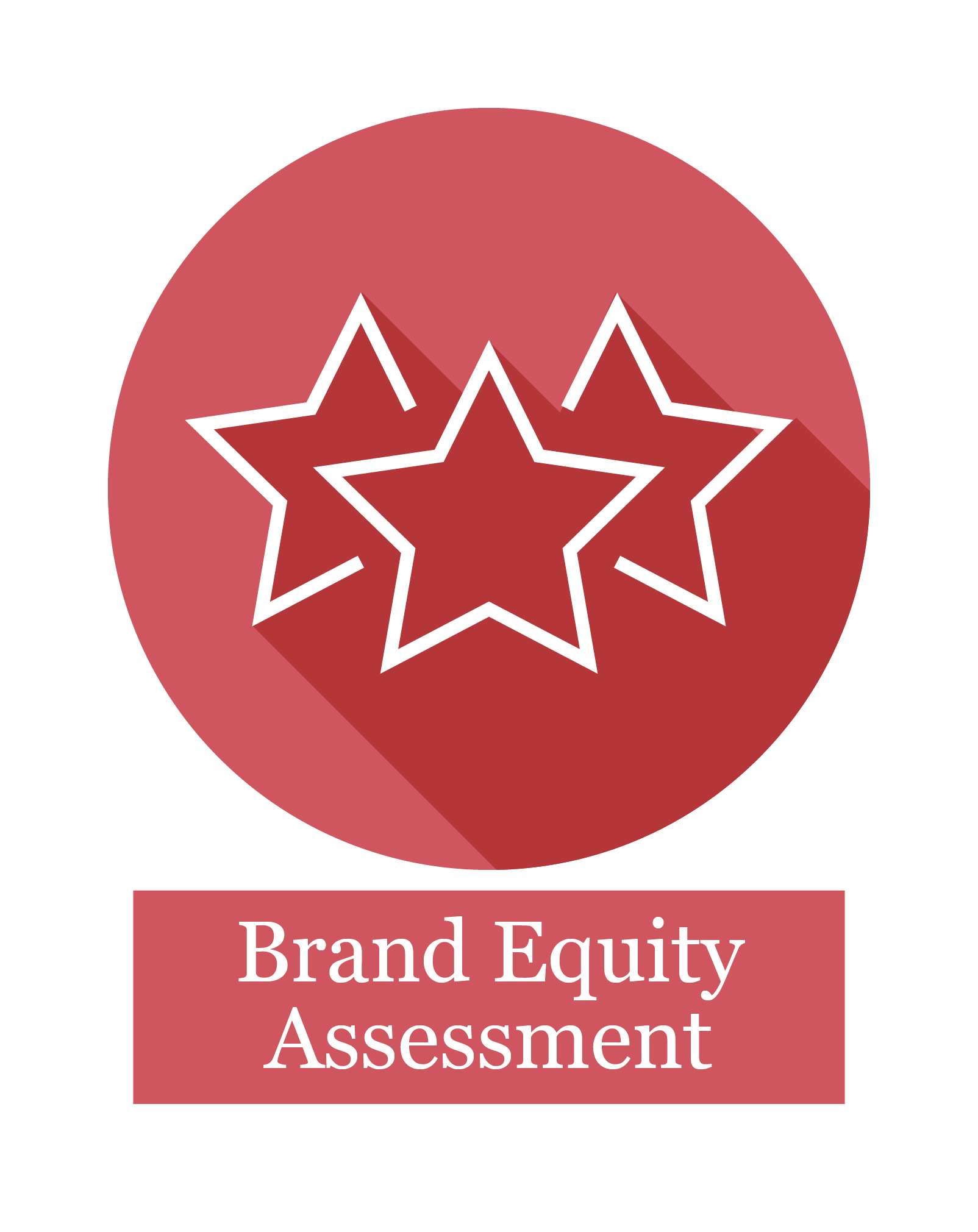 - We developed an agile approach to assessing brand equity, because clients tell us that traditional methods cost too much and are too focused on the needs of market leaders. Our approach is designed specifically for brands with a challenger mentality.We use a smart mix of measures including implicit and non-verbal, to reflect how consumers really think and feel.We reveal and measure your brand's distinctive assets and personality.Recommendations are developed by experts in insight and branding, to help brands challenge harder.