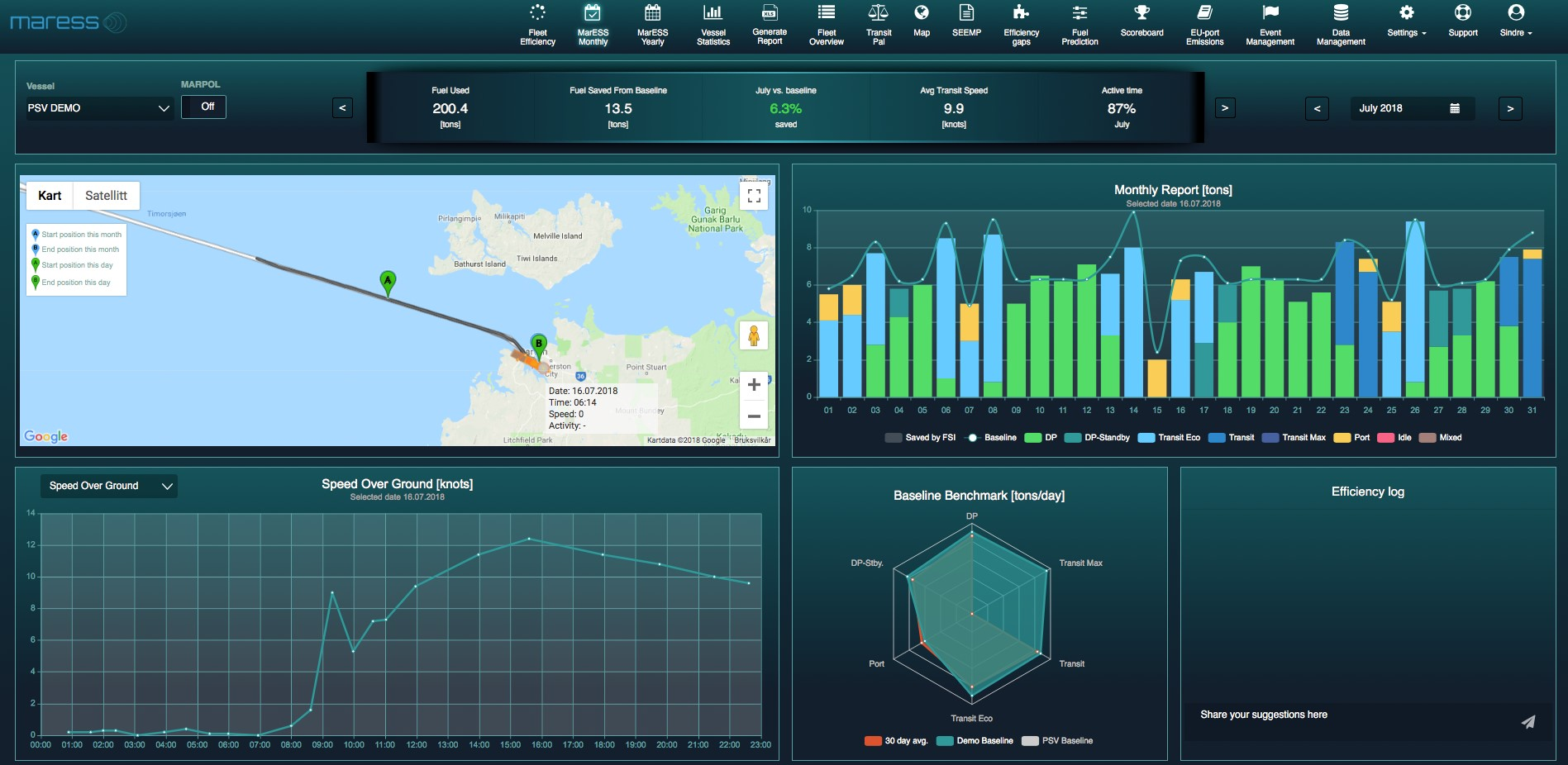 Maress analytics software comparing historic baseline against performance across the full range of operations of a vessel
