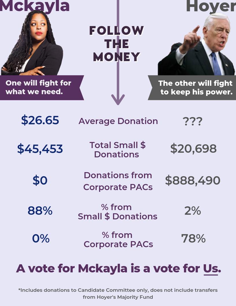Mckayla2020 $ Fact Sheet.png